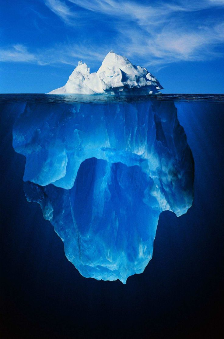 Trading strategies iceberg